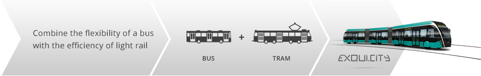 Combine the flexibility of a bus with the efficiency of light rail.